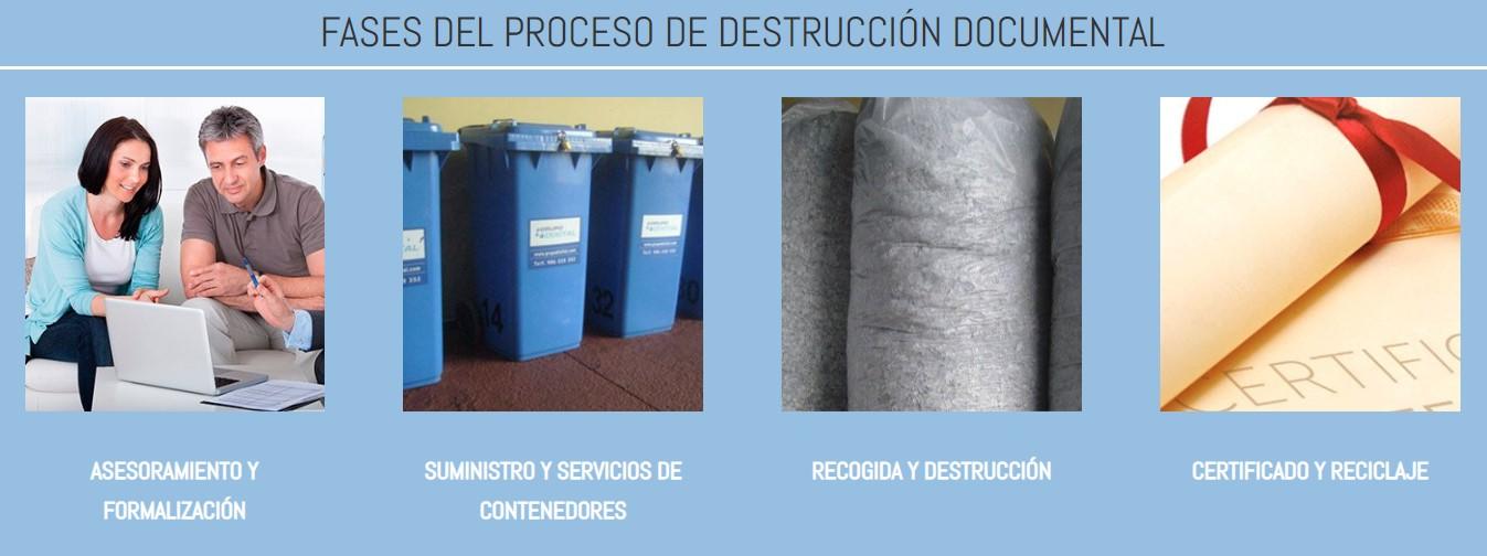 Fases-proceso-destruccion-documental